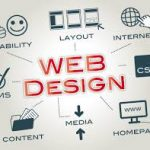 Ideas About Web Design Are Very Easy When You've Got Great Tips!