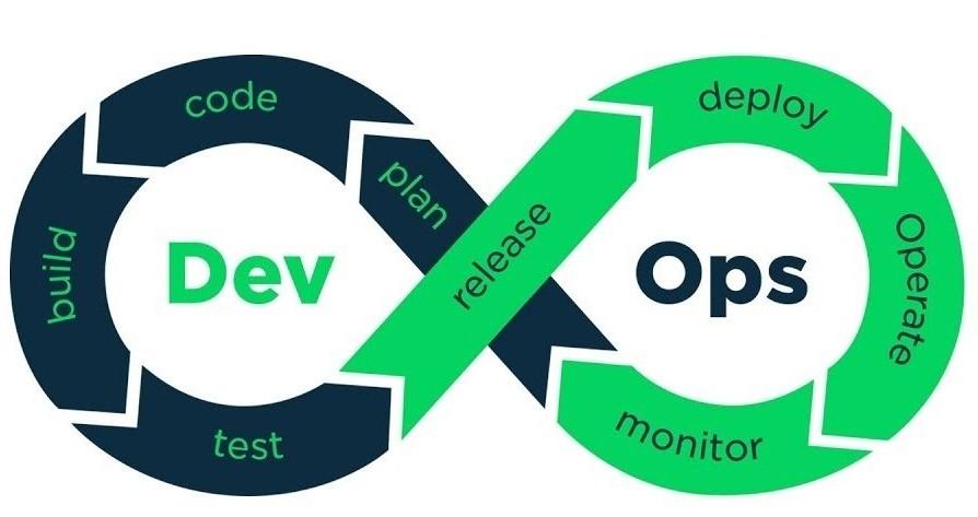 Why DevOps Should Focus on Prioritization of Tasks